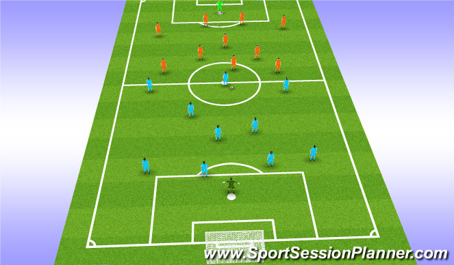 Football/Soccer Session Plan Drill (Colour): Stage 4 - Game