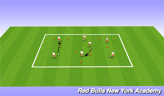 Football/Soccer Session Plan Drill (Colour): Un-Opposed/Semi-Opposed