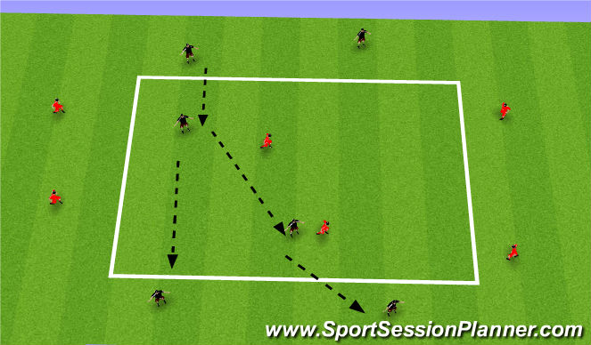Football/Soccer Session Plan Drill (Colour): 2v2 to targets