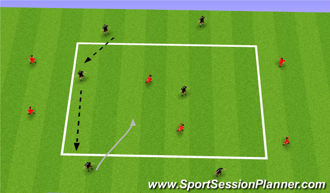 Football/Soccer Session Plan Drill (Colour): 2v2 to 3v2 to targets
