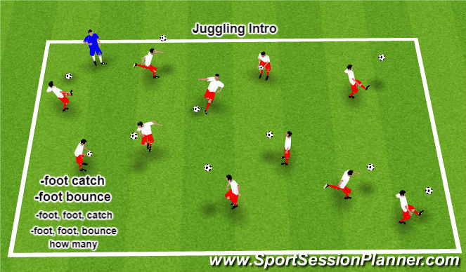 Football/Soccer Session Plan Drill (Colour): Jugglilng Intro