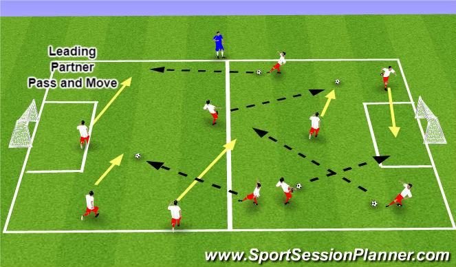 Football/Soccer Session Plan Drill (Colour): Leading Your Partner