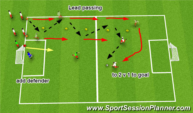 Football/Soccer Session Plan Drill (Colour): Leading 2v1 to Goal