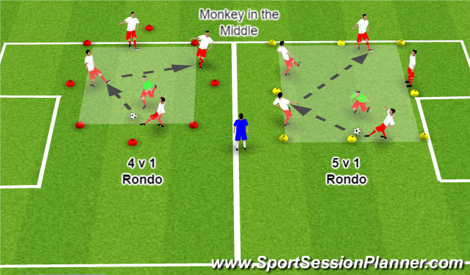 Football/Soccer Session Plan Drill (Colour): Piggy in the Middle
