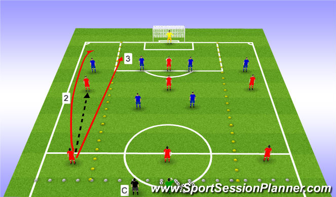 Football/Soccer Session Plan Drill (Colour): Key technical & tactical points for FB