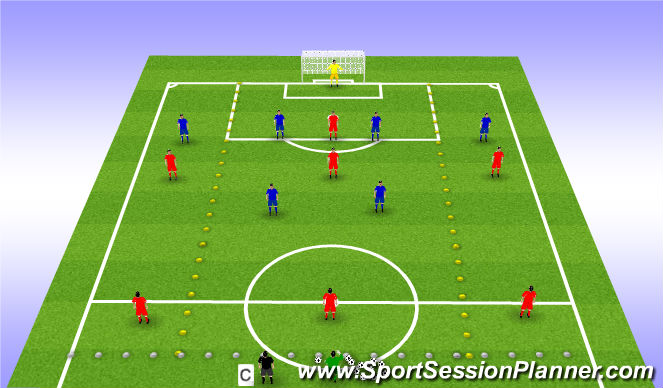 Football/Soccer Session Plan Drill (Colour): Key technical & tactical points for winger