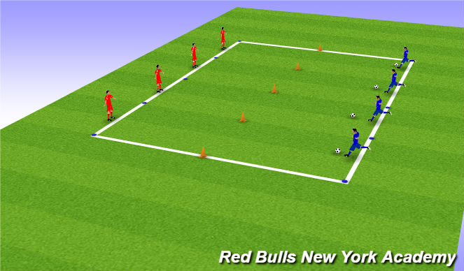 Football/Soccer Session Plan Drill (Colour): Warm up- Driven Shot