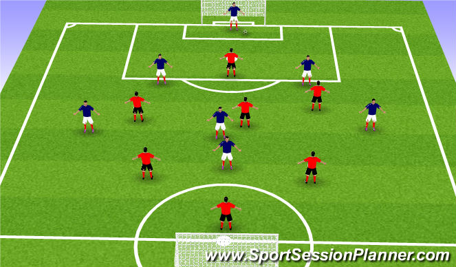 Football/Soccer Session Plan Drill (Colour): 7v7 game