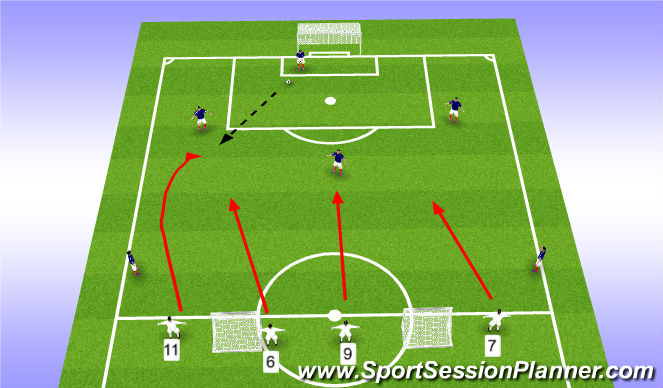 Football/Soccer Session Plan Drill (Colour): Pressing Activity
