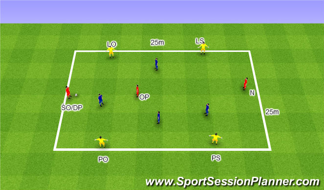 Football/Soccer Session Plan Drill (Colour): Rondo 4v4+3. Dziadek 4v4+3.