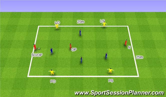 Football/Soccer Session Plan Drill (Colour): Rondo 4v4+3. Dziadek 4v4+3.