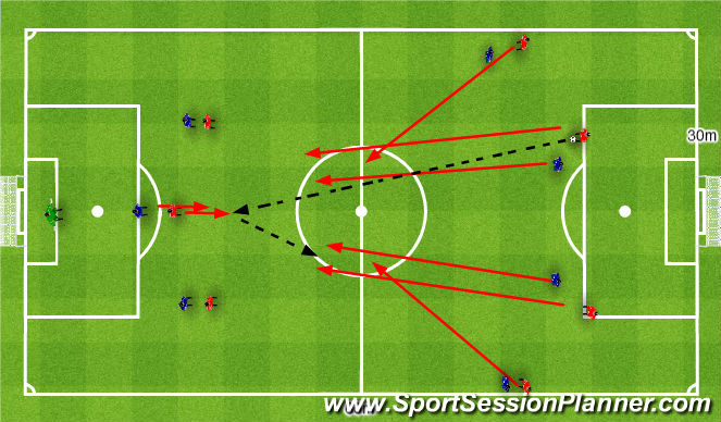 Football/Soccer Session Plan Drill (Colour): 3+2+2v3+2+2. Jedność w ataku 3+2+2v3+2+2.