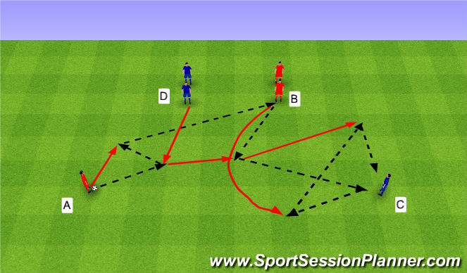 Football/Soccer Session Plan Drill (Colour): Quick 8 pass passing drill. Ćwiczenie z 8 szybkimi podaniami.