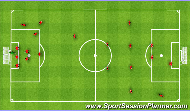 Football/Soccer Session Plan Drill (Colour): Positioning in the 18y box. Ustawienie w 16.