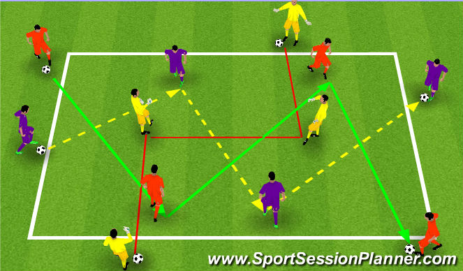 Football/Soccer Session Plan Drill (Colour): Pass Selection
