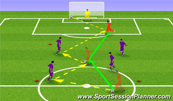 Football/Soccer Session Plan Drill (Colour): Pass - Move - Shoot
