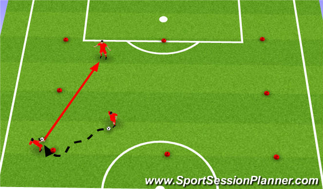 Football/Soccer Session Plan Drill (Colour): Ball Mastery + Spacial Awareness