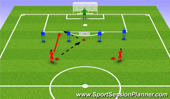 Football/Soccer Session Plan Drill (Colour): Lay off shot