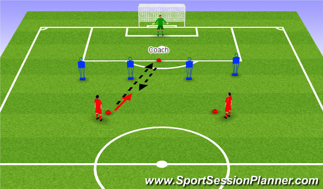 Football/Soccer Session Plan Drill (Colour): Ball to feet