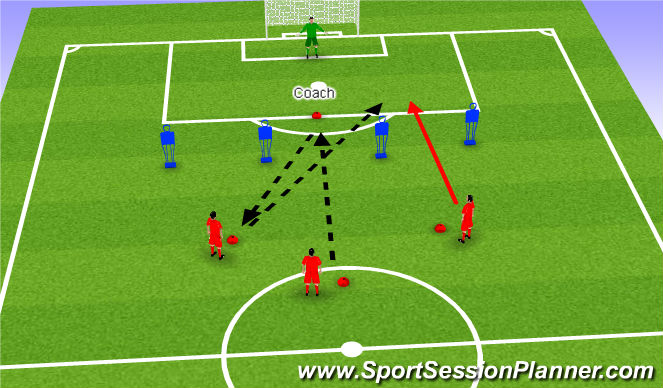Football/Soccer Session Plan Drill (Colour): Playing in team mate