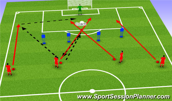 Football/Soccer Session Plan Drill (Colour): Introducing wide men