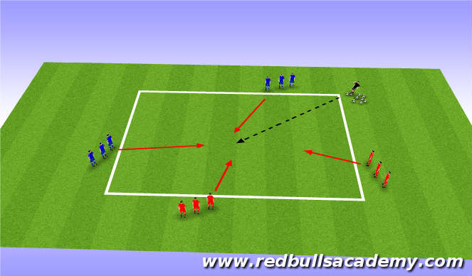 Football/Soccer Session Plan Drill (Colour): Line Soccer