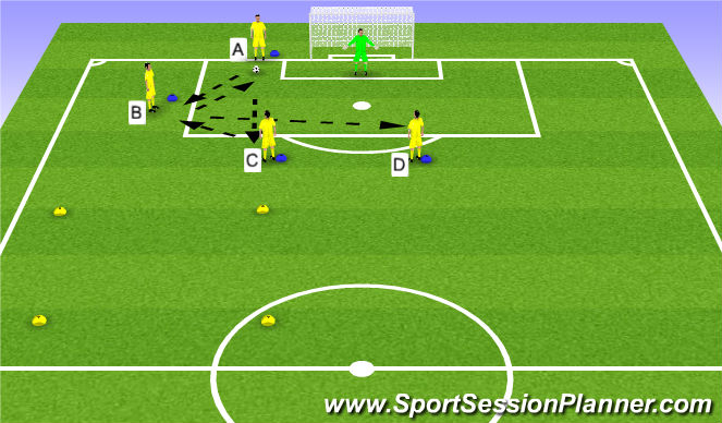Football/Soccer Session Plan Drill (Colour): 3 / 4. Shooting