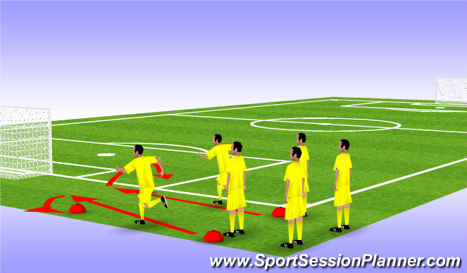 Football/Soccer Session Plan Drill (Colour): 1. Dynamic Stretches