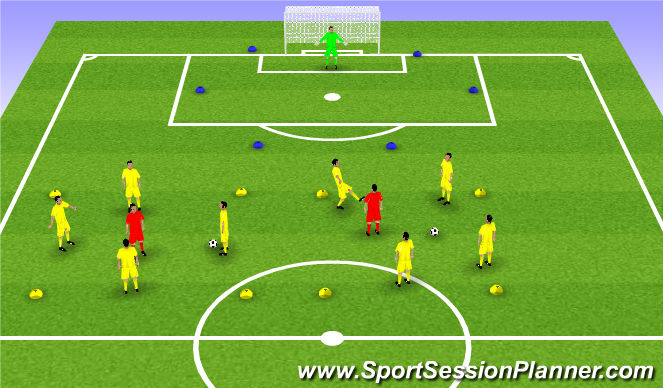 Football/Soccer Session Plan Drill (Colour): 3. Possession
