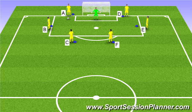 Football/Soccer Session Plan Drill (Colour): 4. Shooting