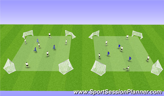 Football/Soccer Session Plan Drill (Colour): 6v3 Pressing / Transision
