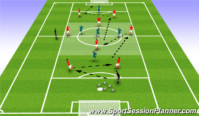 Football/Soccer Session Plan Drill (Colour): Playing Through