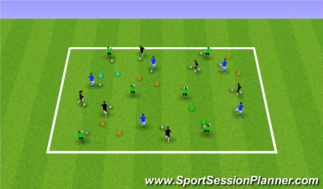 Football/Soccer Session Plan Drill (Colour): Ball-Mastery Gates
