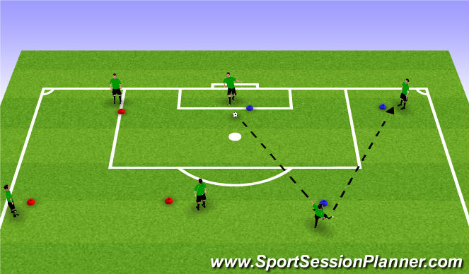 Football/Soccer Session Plan Drill (Colour): Activity 2: Triangles