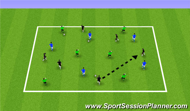 Football/Soccer Session Plan Drill (Colour): Penetrative Passing