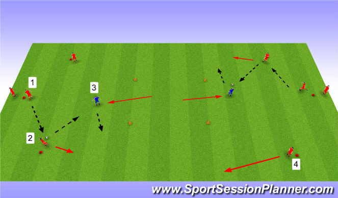 Football/Soccer Session Plan Drill (Colour): Support/passing combination