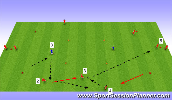 Football/Soccer Session Plan Drill (Colour): Support/passing combination progression