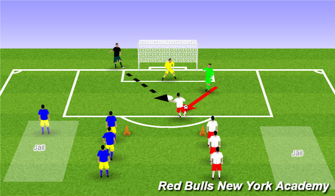 Football/Soccer Session Plan Drill (Colour): Main Theme 1, semi opposed, fully opposed
