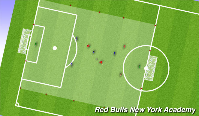 Football/Soccer Session Plan Drill (Colour): The game