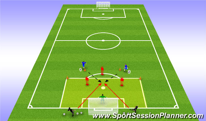 Football/Soccer Session Plan Drill (Colour): PROGRESSION I