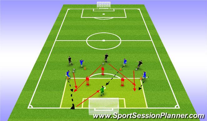 Football/Soccer Session Plan Drill (Colour): PROGRESSION II