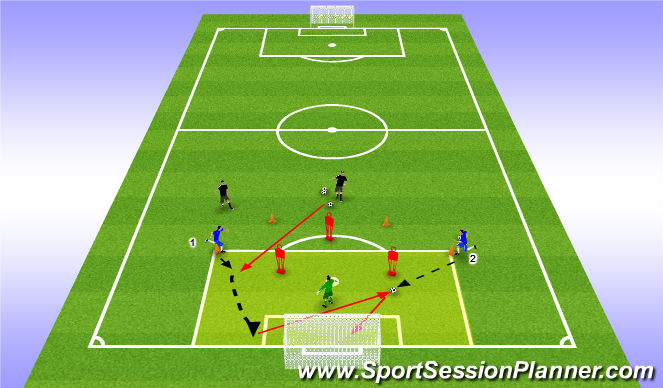 Football/Soccer Session Plan Drill (Colour): PROGRESSION III