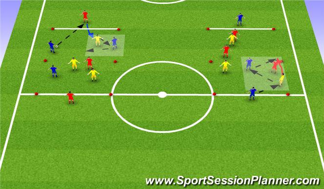 Football/Soccer Session Plan Drill (Colour): PSAM (05,06)