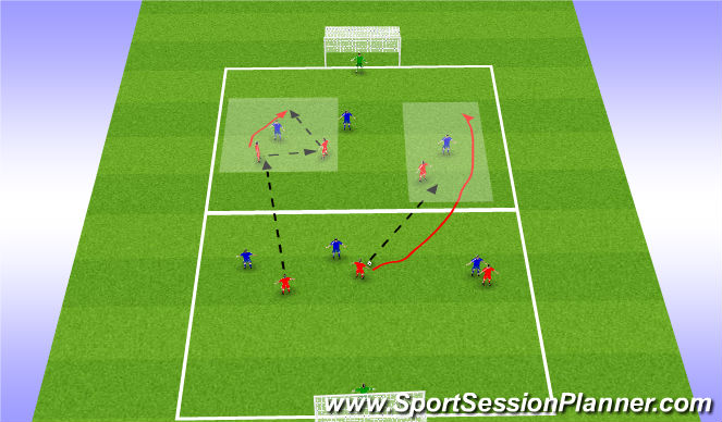 Football/Soccer Session Plan Drill (Colour): Final Game.