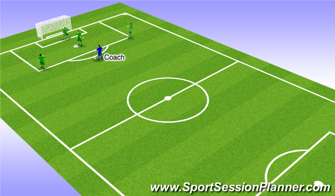 Football/Soccer Session Plan Drill (Colour): passing + decision making off line