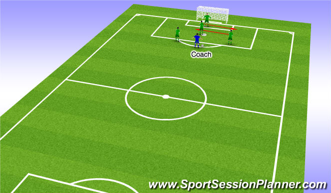 Football/Soccer Session Plan Drill (Colour): game situation +decision making