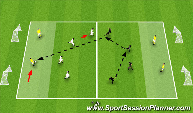 Football/Soccer Session Plan Drill (Colour): Atletico Madrid Defending Game