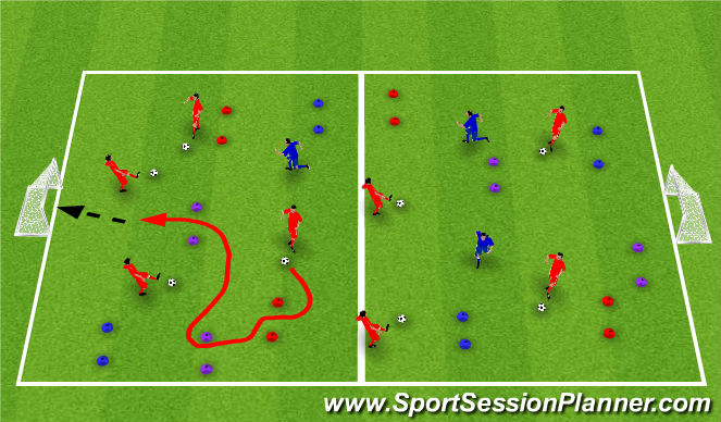 Football/Soccer Session Plan Drill (Colour): 2 ball rondo