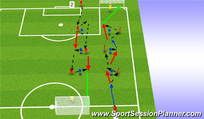 Football/Soccer Session Plan Drill (Colour): PEM 2