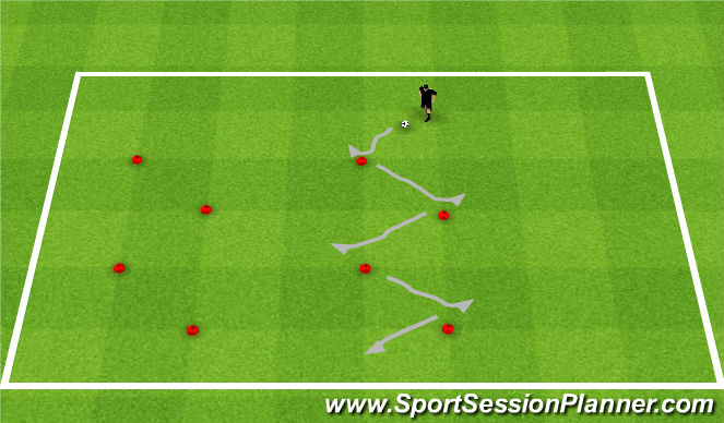 Football/Soccer Session Plan Drill (Colour): W/up and cool down
